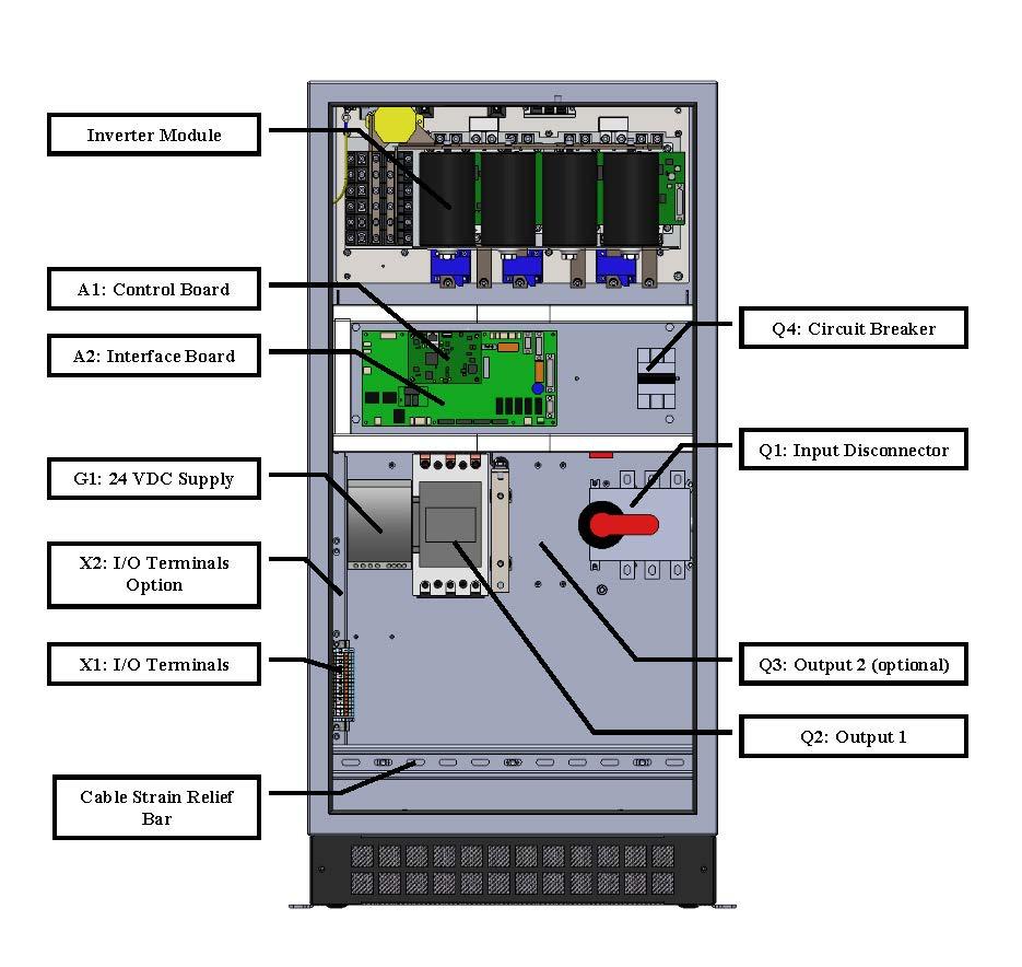 Hobart PowerMaster 2400 30 / 45 / 60 / 90 kVA Solid State 400Hz Hangar Ground Power Unit
